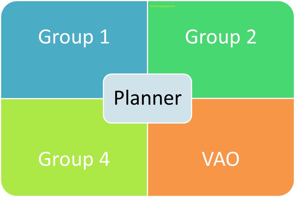 TNPSC Annual Planner download