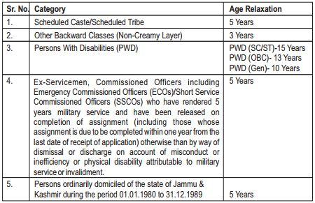 SBI PO 2016 Age eligible