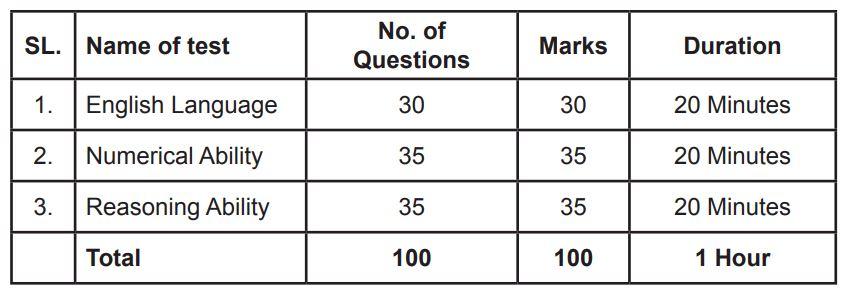 Preliminary examination details