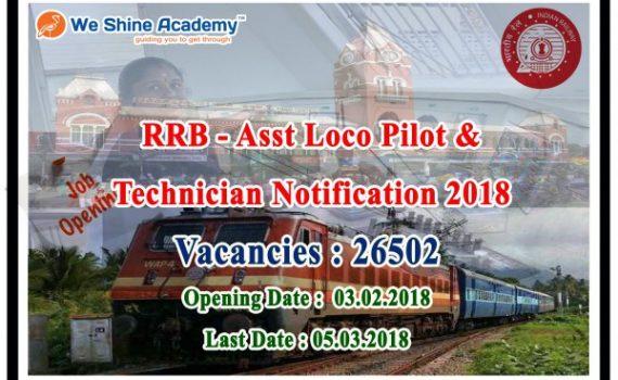 RRB ALP Recruitment 2018