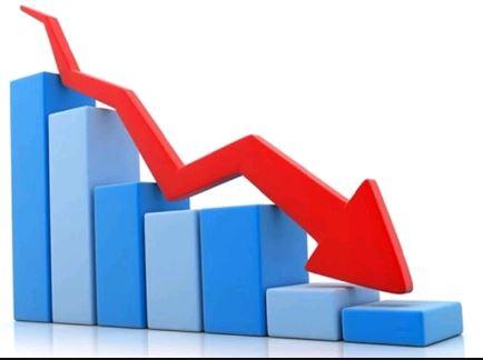 TNPSC Current Affairs: December 2018 – Economic News Image